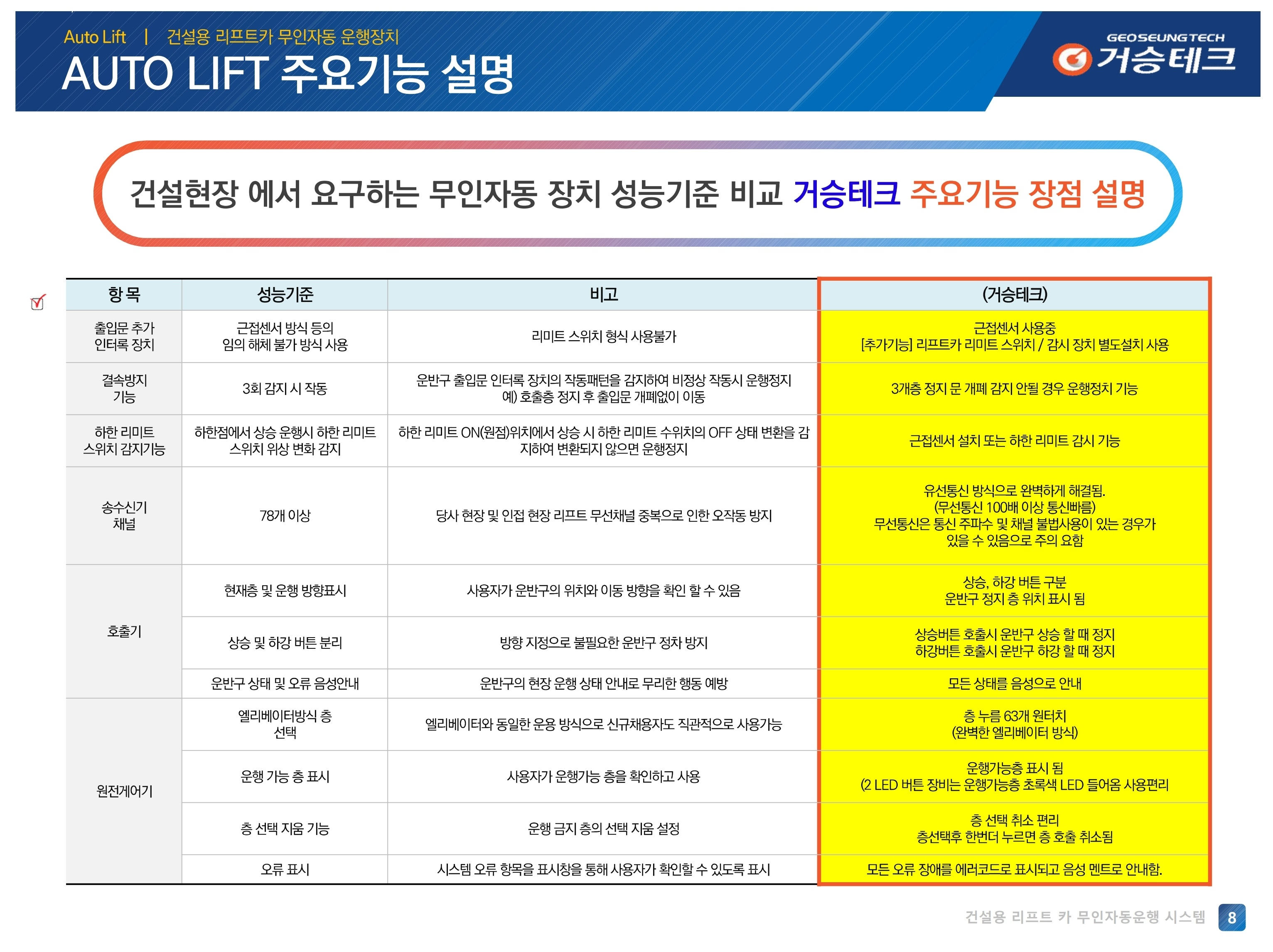 무인자동 주요기능 설명-20-07-22.pdf_page_8.jpg