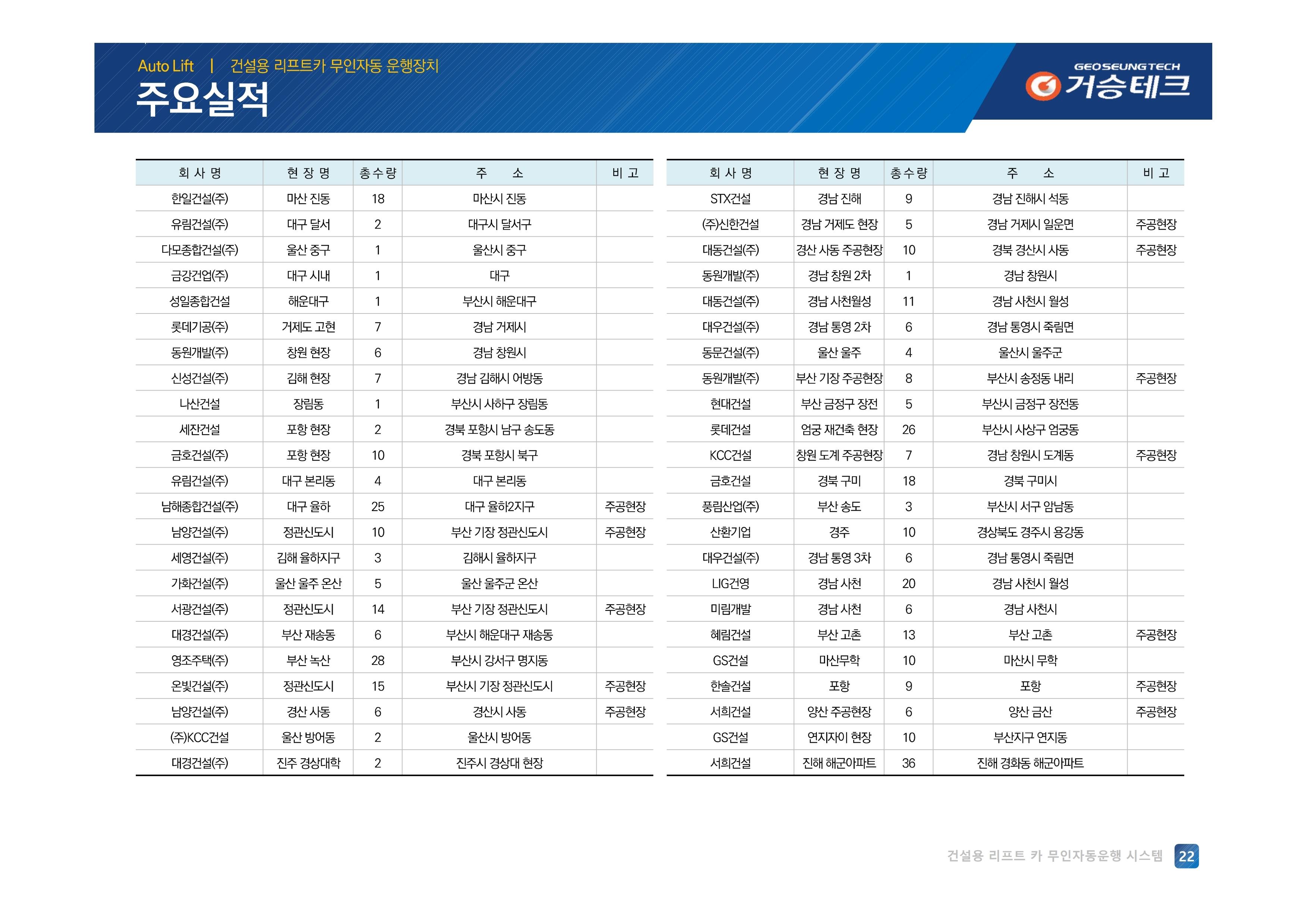 무인자동 (거승테크)-Rev01 (2020-07-22).pdf_page_22.jpg