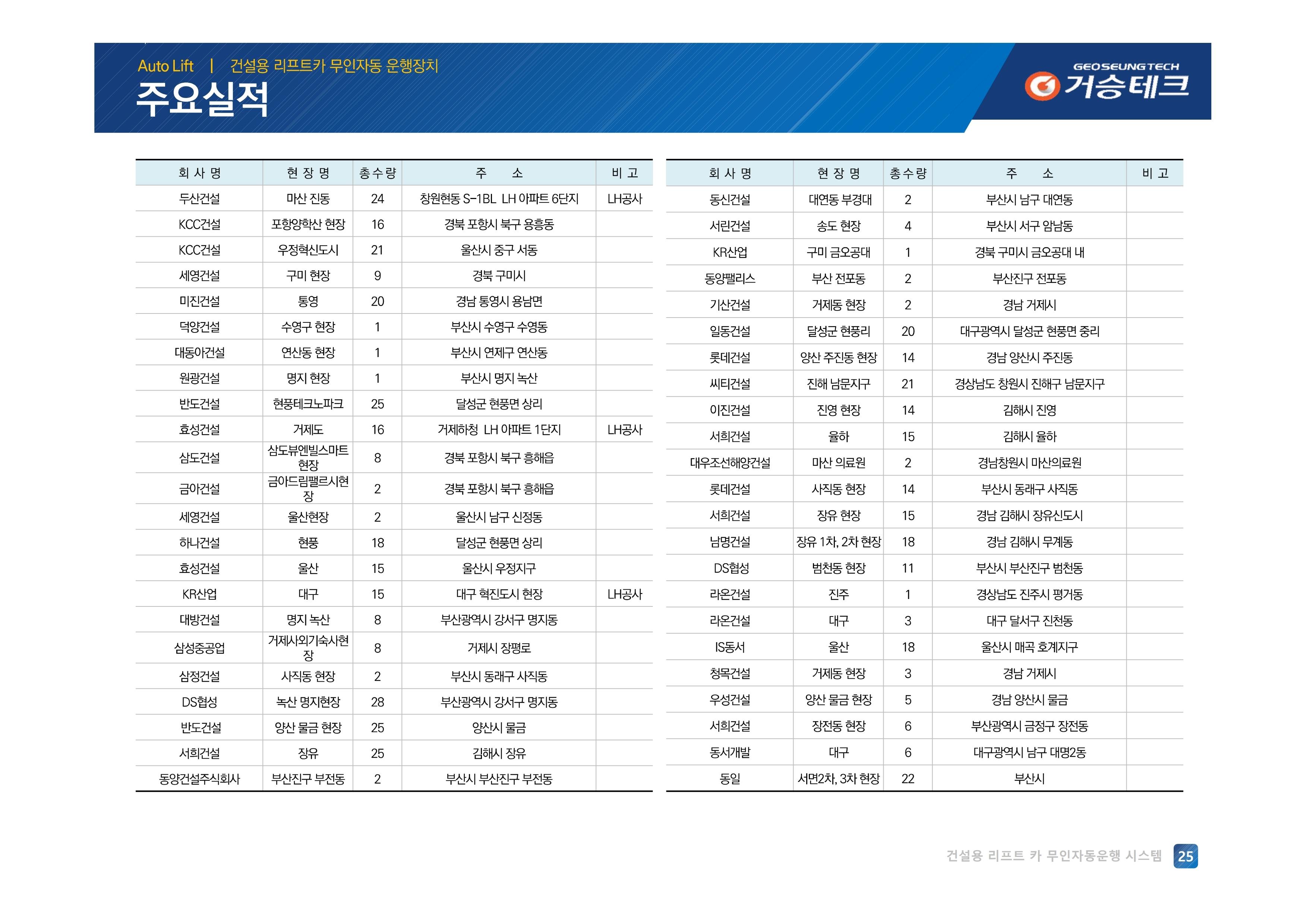 무인자동 (거승테크)-Rev01 (2020-07-22).pdf_page_25.jpg