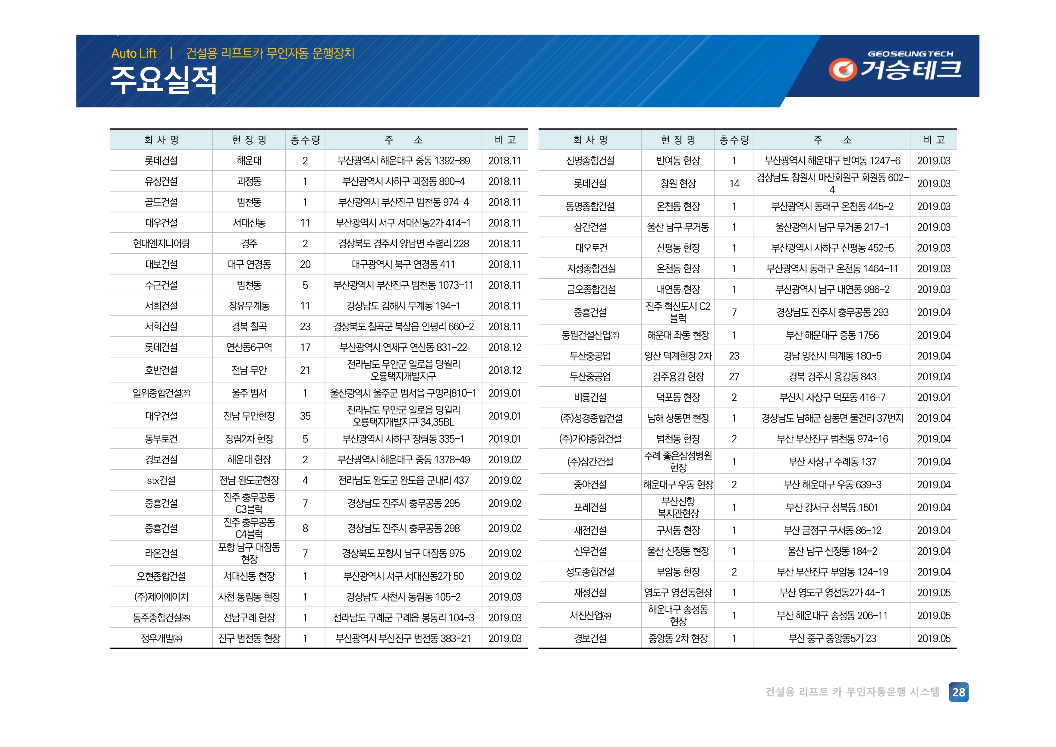 무인자동 (거승테크)-Rev01 (2020-07-22).pdf_page_28.jpg