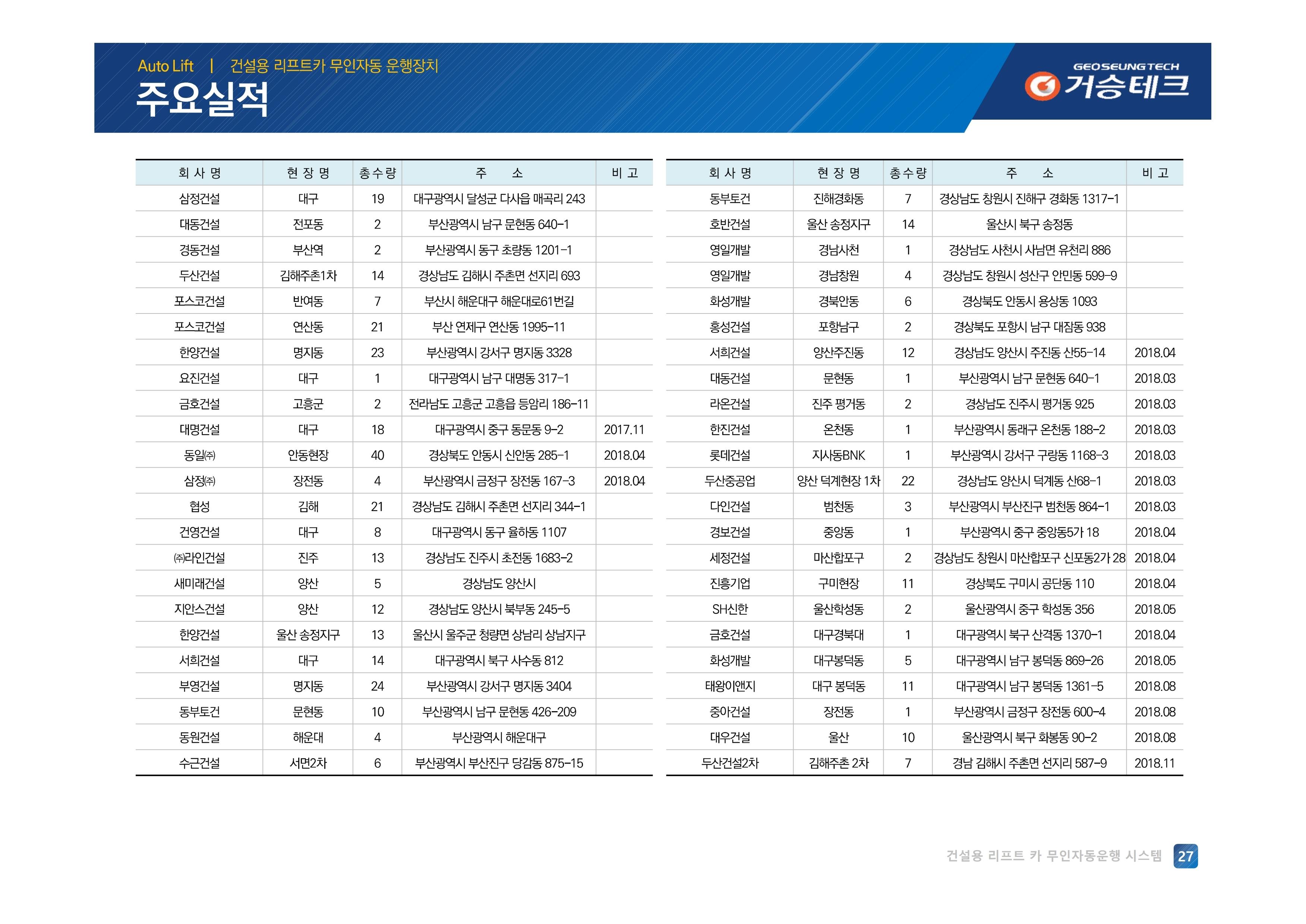 무인자동 (거승테크)-Rev01 (2020-07-22).pdf_page_27.jpg