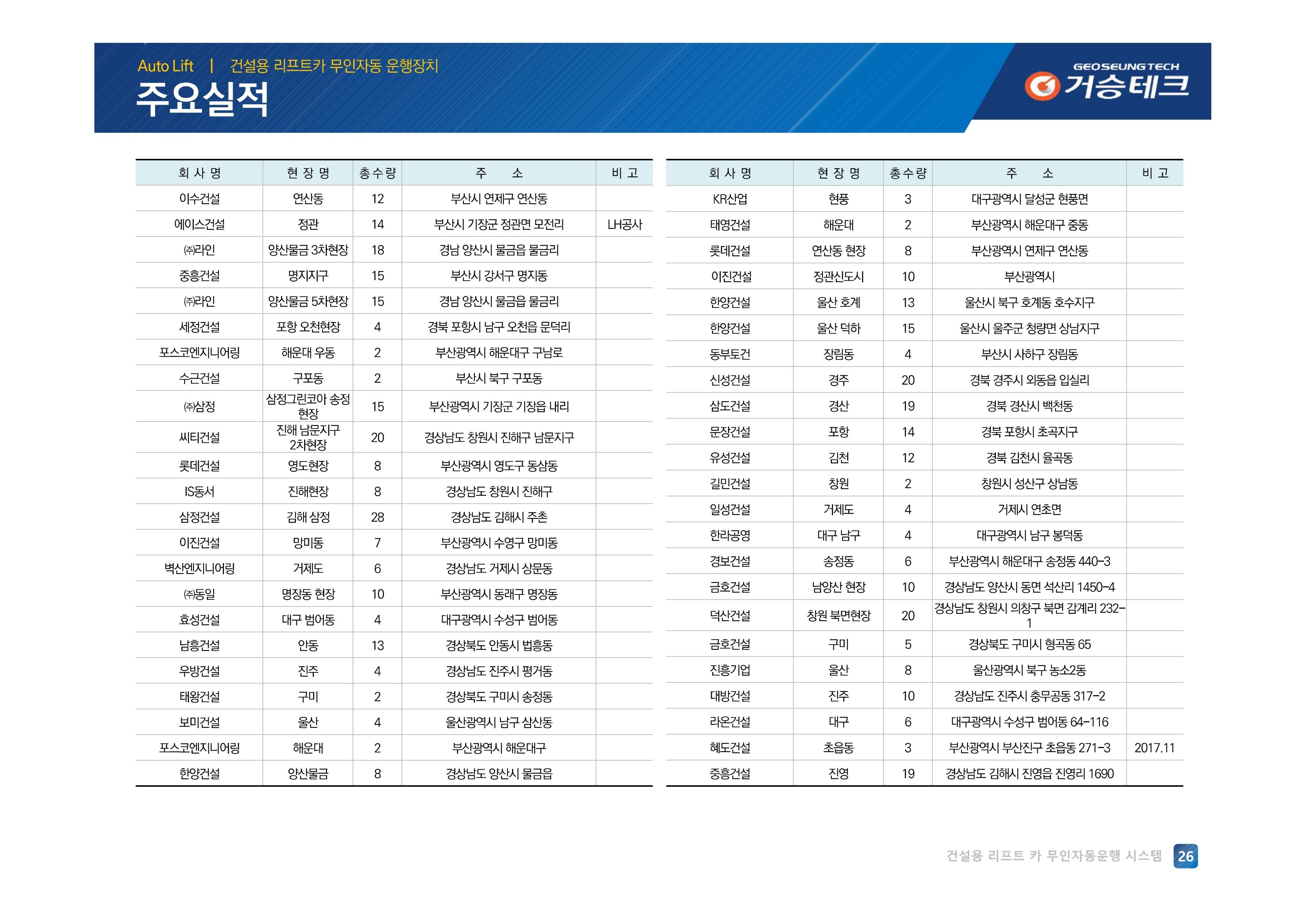 무인자동 (거승테크)-Rev01 (2020-07-22).pdf_page_26.jpg