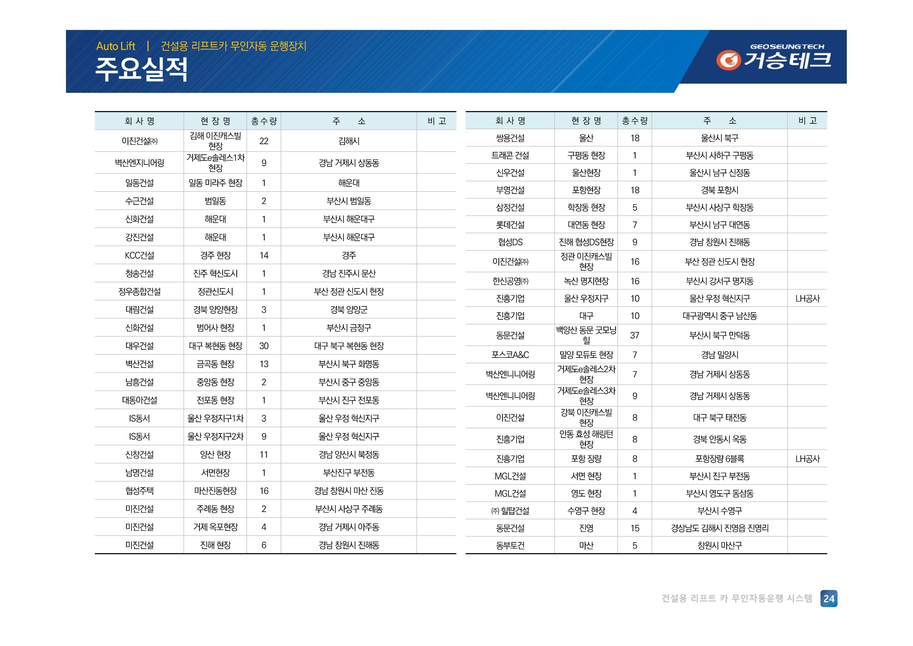 무인자동 (거승테크)-Rev01 (2020-07-22).pdf_page_24.jpg
