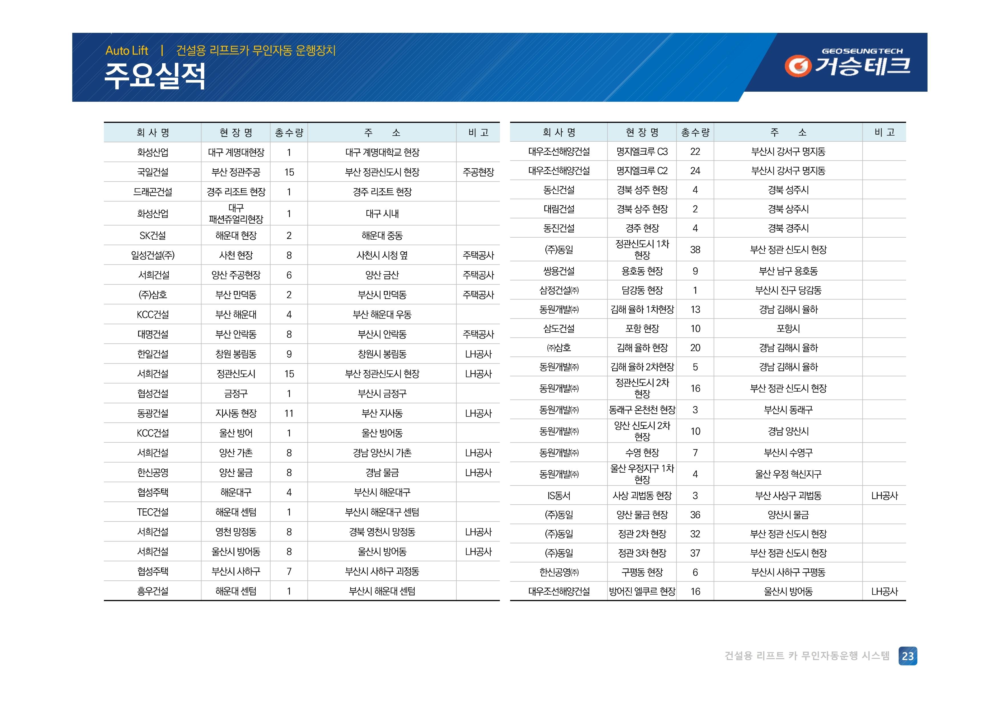 무인자동 (거승테크)-Rev01 (2020-07-22).pdf_page_23.jpg