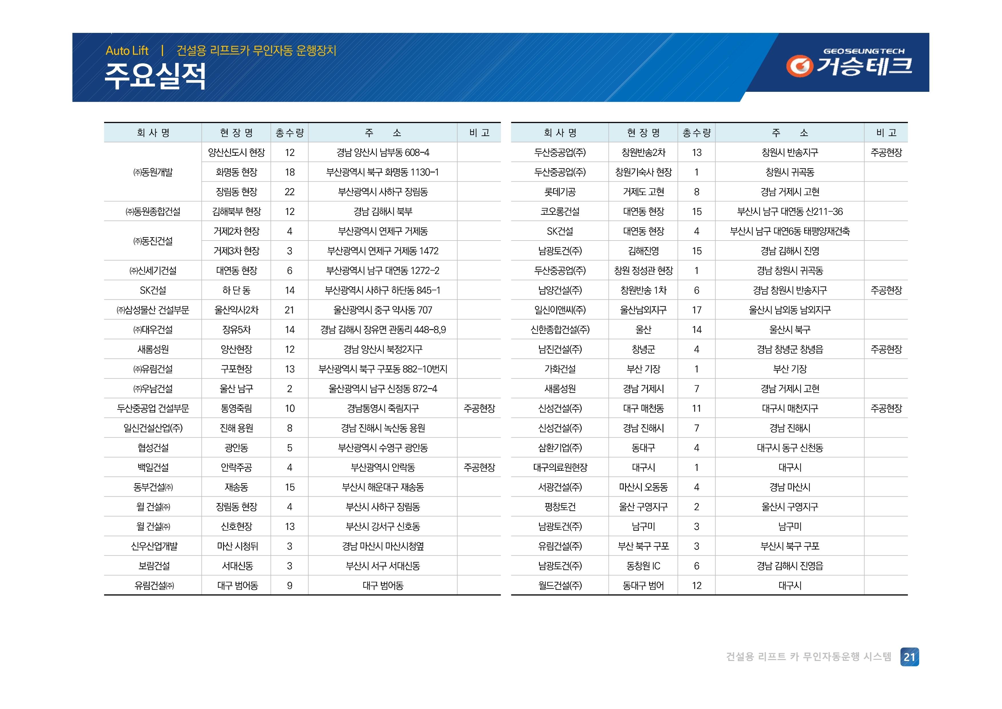 무인자동 (거승테크)-Rev01 (2020-07-22).pdf_page_21.jpg